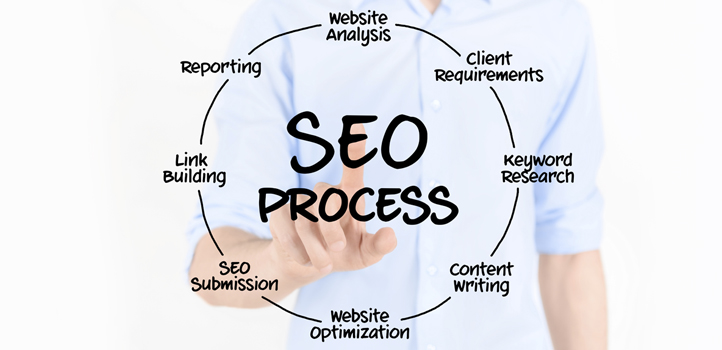 Search Engine Optimization Is Always Changing