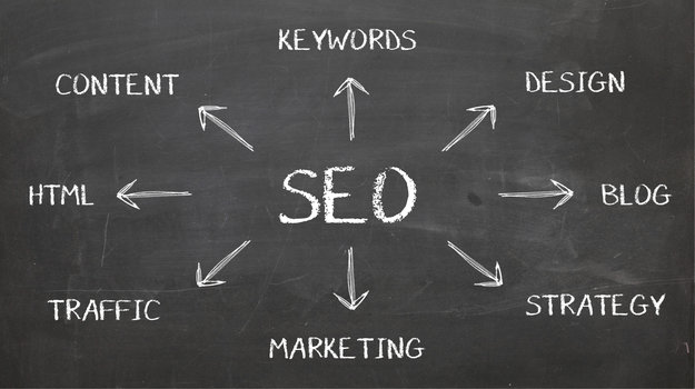 Why Keyword Tools Are Important For Search Engine Marketing